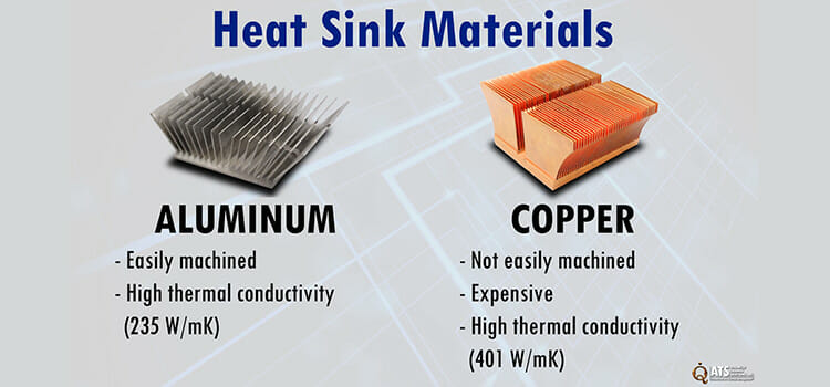 Considerations While Buying a Heatsink 3