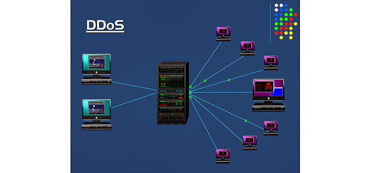 How to Prevent DDoS Attack at Pc