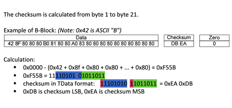 How to calculate checksum